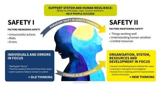 Nástroj lidských faktorů pomáhá s bezpečností leteckého provozu